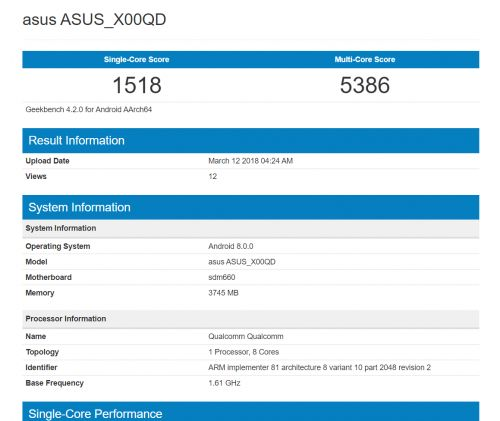 ASUS ZenFone 5 Max Appears On Geekbench With SD660, 4GB RAM