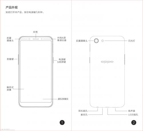 OPPO A83 Renders Leak Along With Its Specs And Pricing