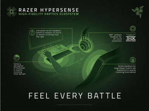 Razer announces a gaming monitor, haptic feedback PC gaming peripherals