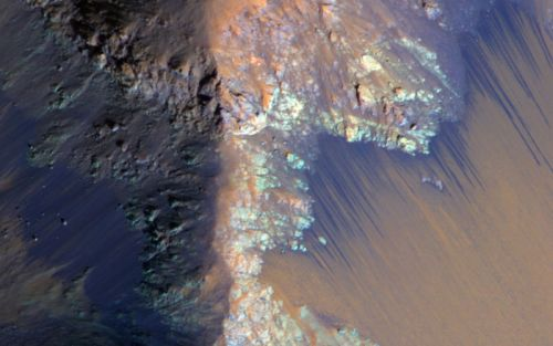 New paper makes the case that Mars is dry