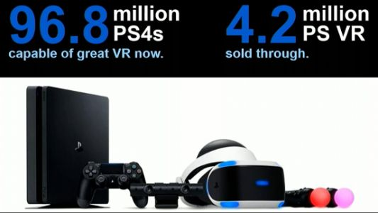 PlayStation VR 2 will be great, but don't be fooled - it won't be cheap