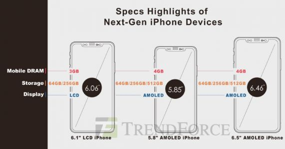 Upcoming 6.1-inch LCD iPhone Could Start at $699, Say Analysts
