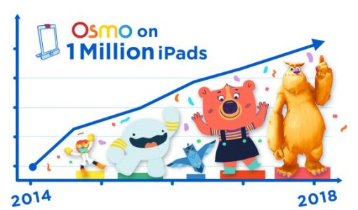 Osmo hits a million educational AR games on iPads