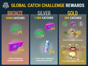 Pokémon GO is Doing a Global Catch Challenge - Geek News Central