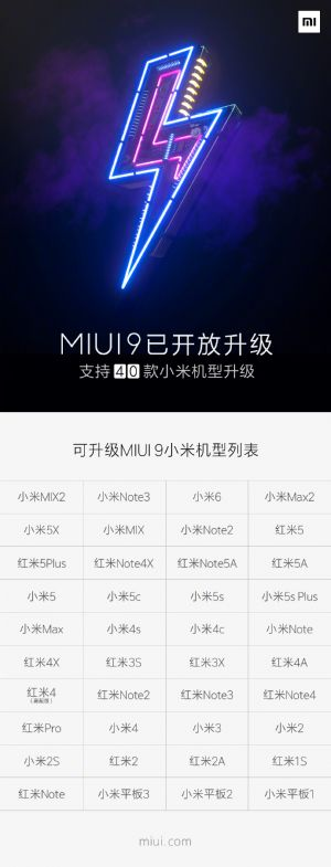 Official: 40 Xiaomi Devices To Get MIUI 9, Including Mi 2