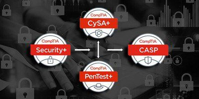 Prep for four of IT's most valuable certifications with this CompTIA bundle