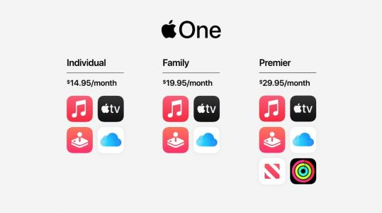 'Apple One' Bundles Introduced With Apple Music, Apple TV+ and More, Pricing Starts at $14.95/Month