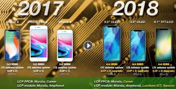 2018 iPhones to Feature Upgraded Antenna Design to Boost LTE Transmission Speeds
