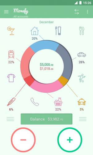 Organize Your Budget & Save Money Using These Awesome Apps