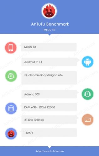 Meizu E3 Visits AnTuTu With Snapdragon 636, Android 7.1.1