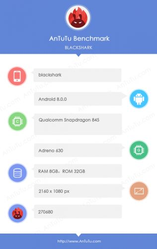 Alleged Xiaomi Gaming Phone Benchmarked With 8GB RAM, SD845