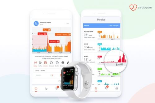 Study Confirms Apple Watch Can Detect Abnormal Heart Rhythm With 97% Accuracy