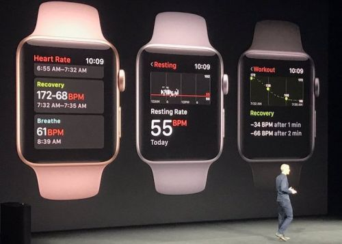 Apple Heart Study And watchOS 4