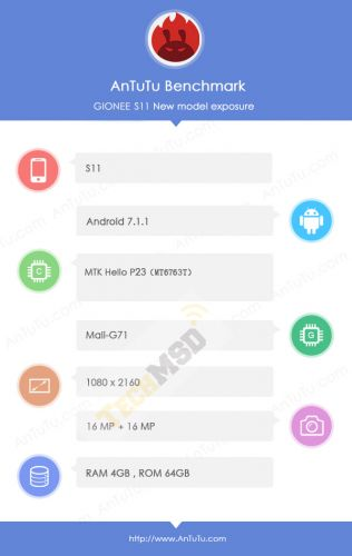 Gionee S11 Pops Up On AnTuTu With 4GB Of RAM, Android Nougat