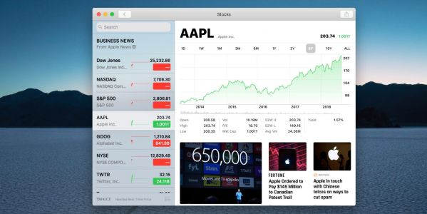 Apple becomes first company to hit $1 trillion market cap. according to Apple's own Stocks app