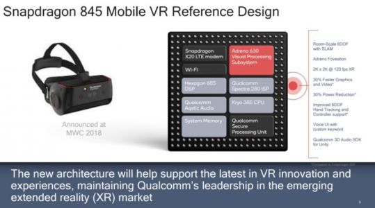 Qualcomm To Support Next-Gen VR With New SD845 Dev Kit