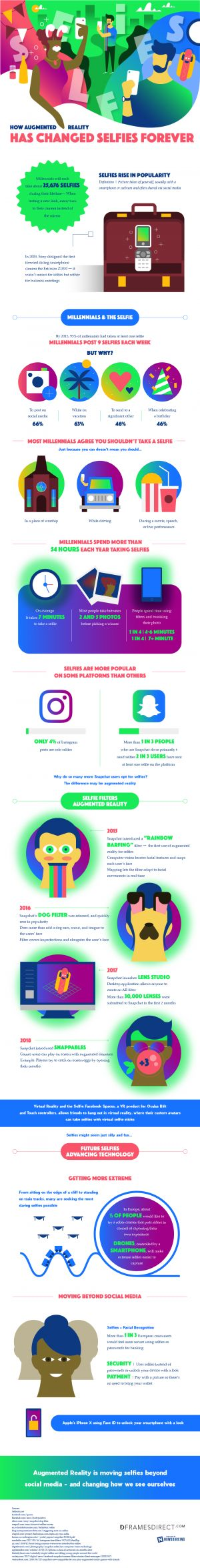 Augmented Reality Making Selfies More Popular: Infographic