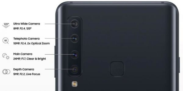 Render Of Samsung's Quad-Camera Smartphone Leaked