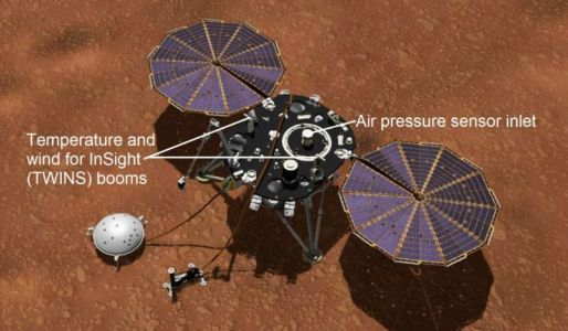 Some weird things are happening with air pressure on Mars