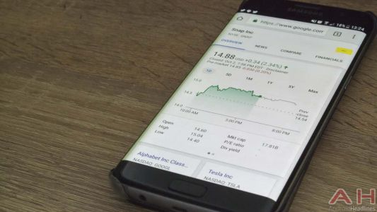 Mobile Android Trading Tips: Winning Within the Markets