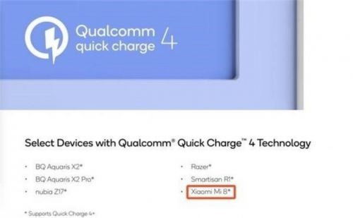 Qualcomm Seemingly Confirms QC 4.0 Support For Xiaomi Mi 8