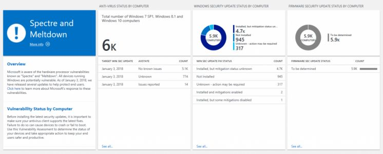 Windows Analytics now helps assess Meltdown and Spectre protections