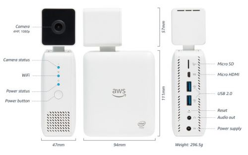 AWS DeepLens Camera Launches, Shipping To U.S. Customers