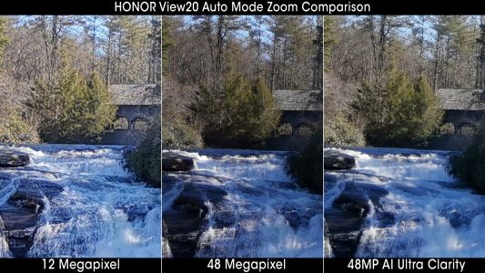 HONOR View20 Camera Review - No Such Thing As 'Too Many Pixels'