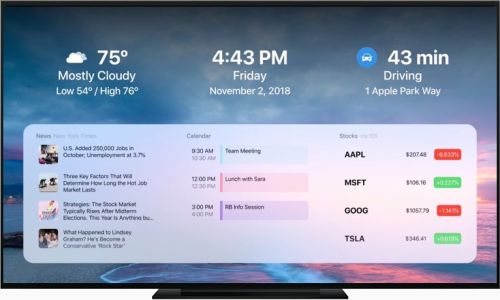Apple TV DashBoard App 'DayView' Updated With HomeKit Support