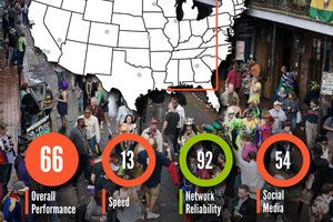Here's how the US carrier networks perform among the crowds of Coachella or Times Square