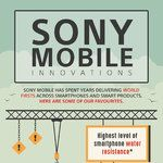 """Sony's innovative """"firsts"""": Infographic reveals the notable evolution of the Xperia line"""