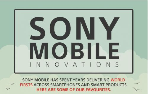 Sony Highlights Device Innovations In New Infographic