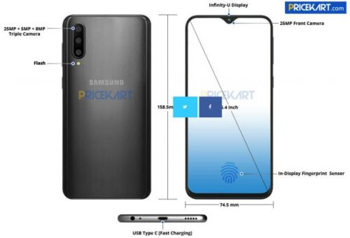 Samsung Galaxy A50 image reveals teardrop notch, triple camera, in-display fingerprint sensor and more