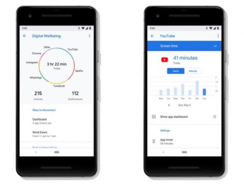 Google's Digital Wellbeing Now Available On Pixel & Android One Devices