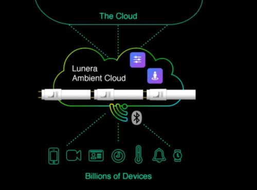 """The Internet of lightbulbs: Lunera turns lighting into """"ambient cloud"""" for IoT"""