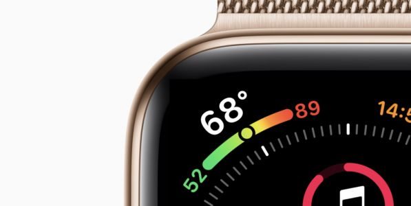 Apple Watch Series 4 Review: Hitting the Jackpot