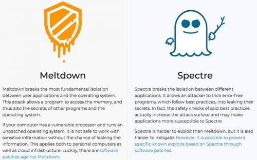 Intel Didn't Tell U.S. Government About Meltdown and Spectre Until Vulnerabilities Went Public
