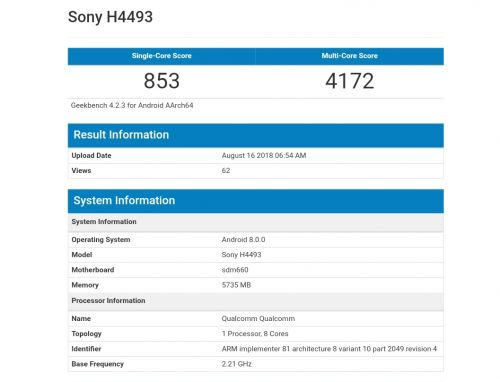 Sony H4493 Mid-Tier Phone Hits Geekbench With SD660, 6GB RAM