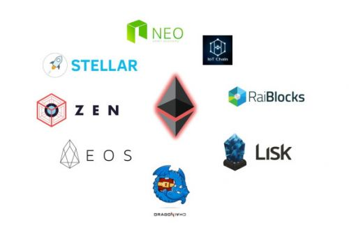 Before you build your startup on Ethereum, consider the options
