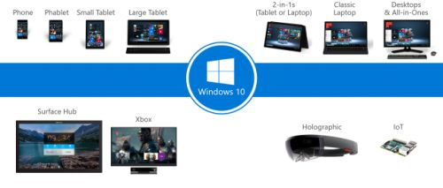 Windows 10 now on 600 million machines, not all of them PCs