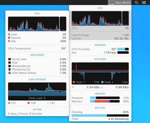 IStat Menus 6 Released for Mac With Notifications, Weather, Hotkeys, and Improved Customization