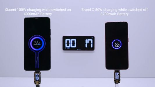 """Xiaomi's """"100W"""" quick charging goes from 0 to 100 in 17 minutes"""