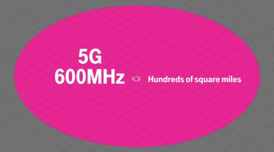 T-Mobile brings 5G to 600MHz spectrum, paving way for national rollout