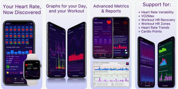 Heart Analyzer Update Adds Monthly PDF Reports, More Personalized Metrics