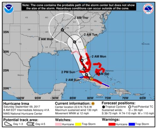 Key questions about Hurricane Irma on Saturday