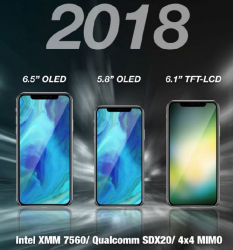 KGI: Next Year's iPhone Models to Have Upgraded Intel and Qualcomm Modems Enabling Faster LTE Speeds