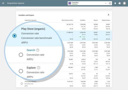 Google Play Console Updated With Deeper Actionable Insights