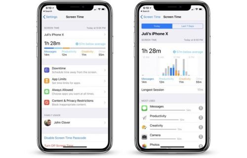 Apple's iOS 12 Screen Time Feature In Action