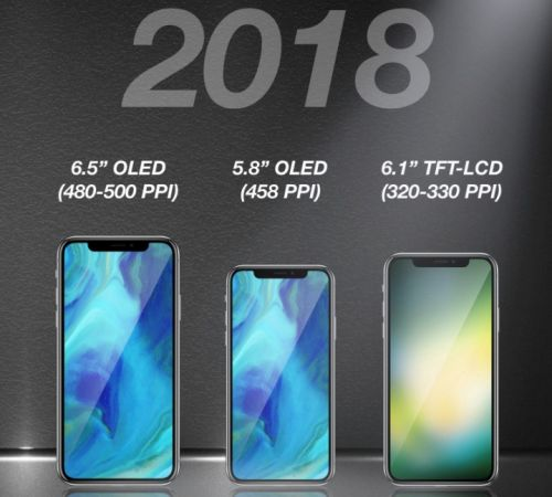 KGI: Larger-Sized iPhones Coming This Year Will Offset Weakening Demand for iPhone X in China