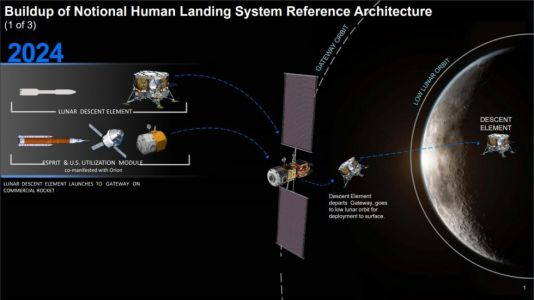 The Trump administration has taken its first real step toward lunar landings